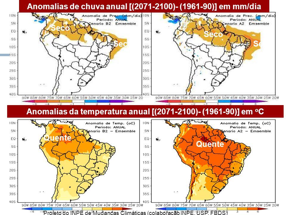 Anomalias de chuva anual [(2071-2100)- (1961-90)] em mm/dia